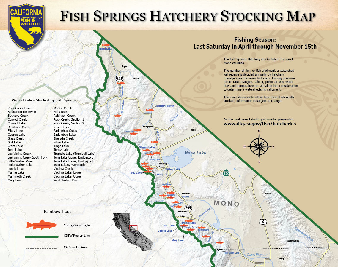 The history of fish springs hatchery for California fish hatcheries