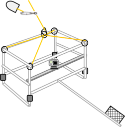 BRUV Frame Diagram